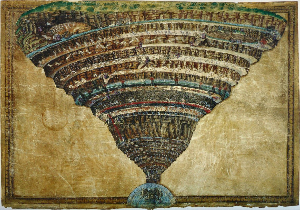 9-circles-of-hell-dantes-inferno-1170x817